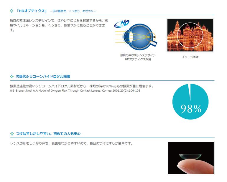 フレッシュフィットコンフォートモイスト乱視用商品説明02